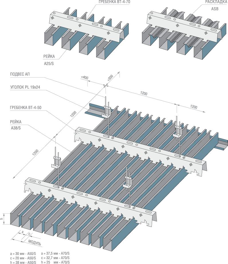 Потолок из кубообразной рейки